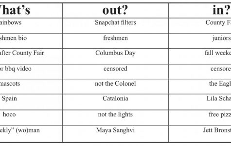 Ins and Outs, Issue 2 - Volume CVII