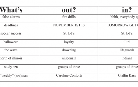 Ins and Outs, Issue 3 — Volume CVIII
