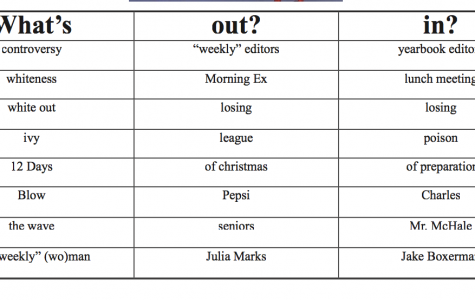 Ins and Outs, Issue 5 — Volume CVIII