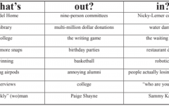 Ins and Outs, Issue 7 — Volume CVIII