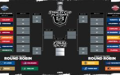 The 2020 NHL Stanley Cup Bracket, courtesy of NHL on Twitter.
