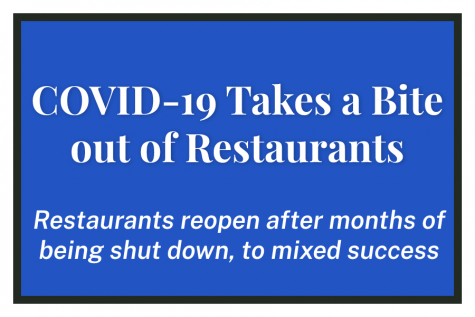 COVID-19 Takes a Bite out of Restaurants