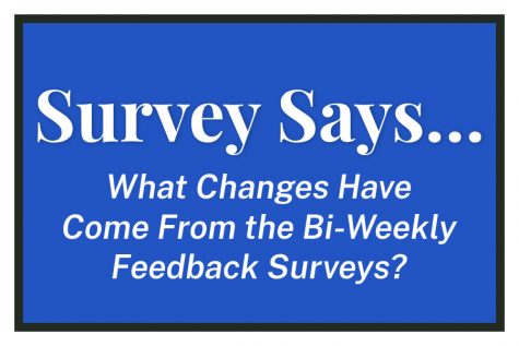 Survey Says…